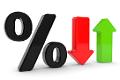 Процентные ставки центральных банков
