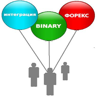 Интеграция бинарных опционов